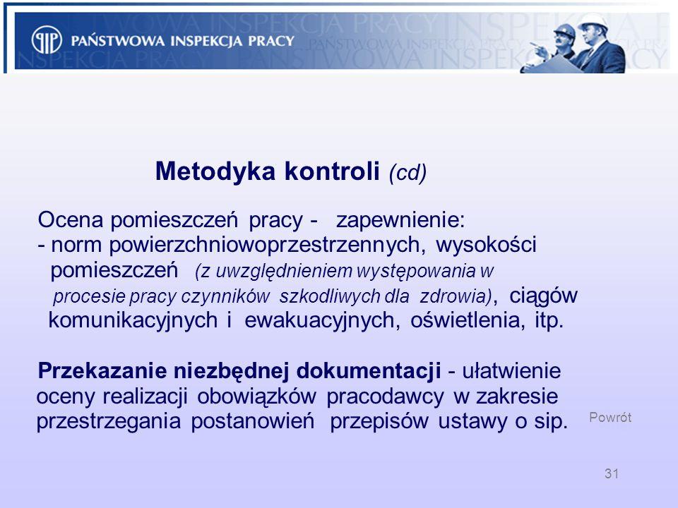 31 Metodyka kontroli (cd) Ocena pomieszczeń pracy - zapewnienie: - norm powierzchniowoprzestrzennych, wysokości pomieszczeń (z uwzględnieniem występow
