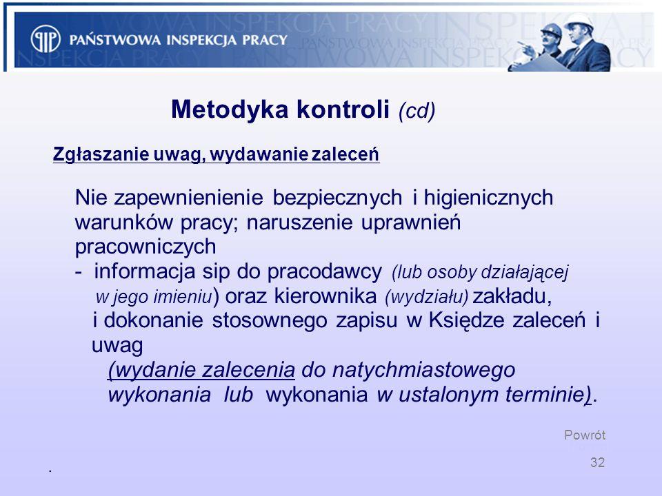 32 Powrót Metodyka kontroli (cd) Zgłaszanie uwag, wydawanie zaleceń Nie zapewnienienie bezpiecznych i higienicznych warunków pracy; naruszenie uprawni