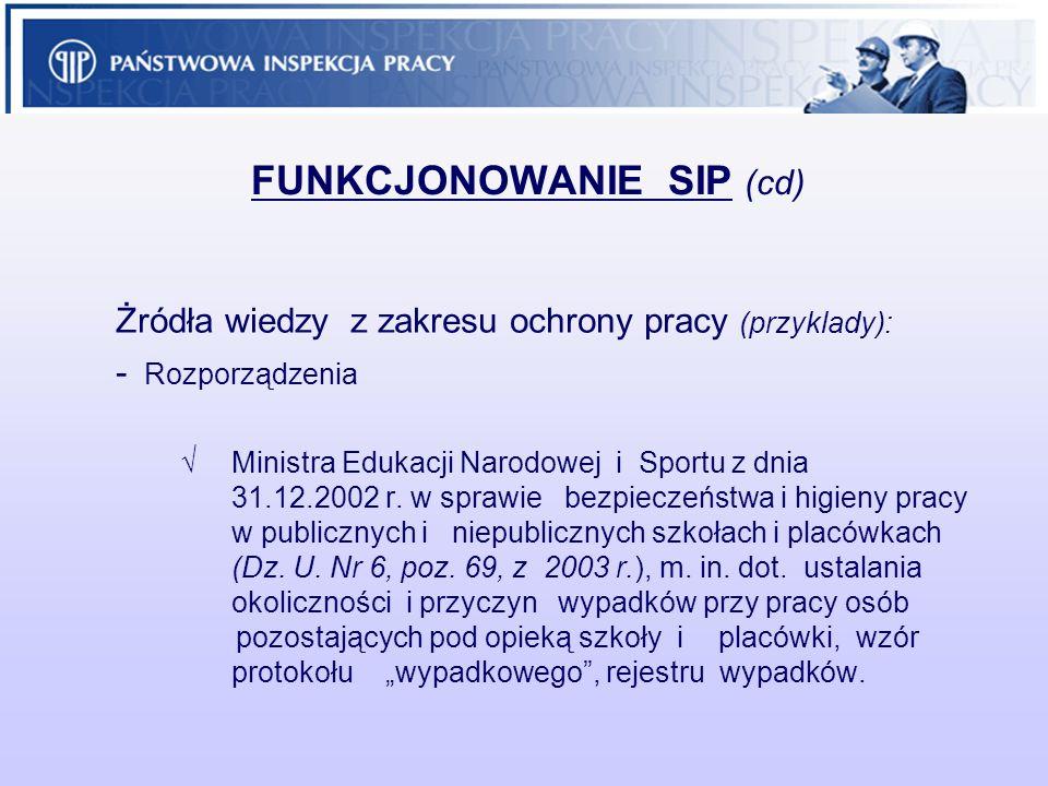 FUNKCJONOWANIE SIP (cd) Ministra Pracy i Polityki Socjalnej z dnia 26.09.1997 r.
