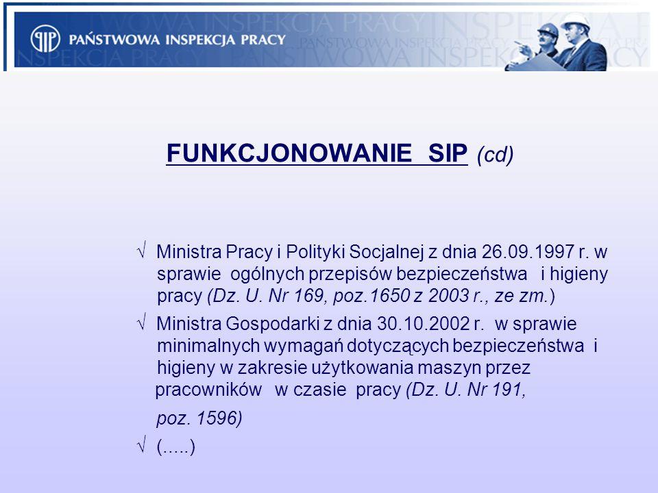 FUNKCJONOWANIE SIP (cd) Ministra Pracy i Polityki Socjalnej z dnia 26.09.1997 r. w sprawie ogólnych przepisów bezpieczeństwa i higieny pracy (Dz. U. N