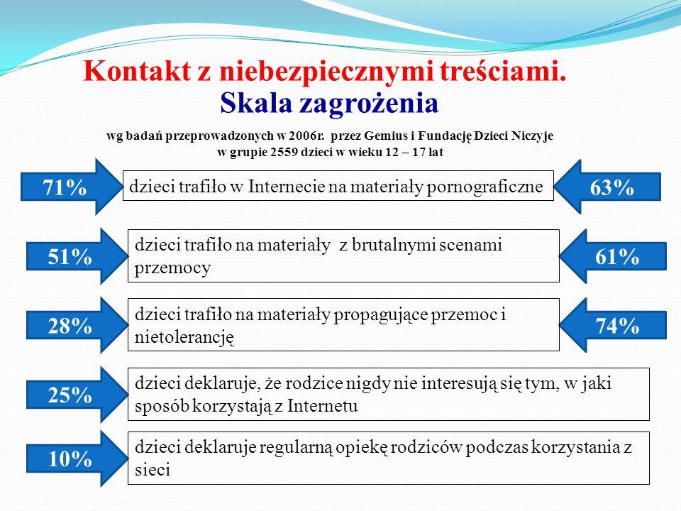 Kontakt z niebezpiecznymi treściami. Skala zagrożenia wg badań przeprowadzonych w 2006r. przez Gemius i Fundację Dzieci Niczyje w grupie 2559 dzieci w