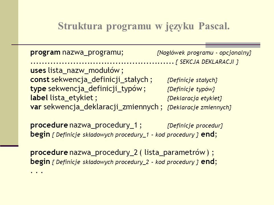 Struktura programu w języku Pascal. program nazwa_programu; {Nagłówek programu - opcjonalny}................................................... { SEKC