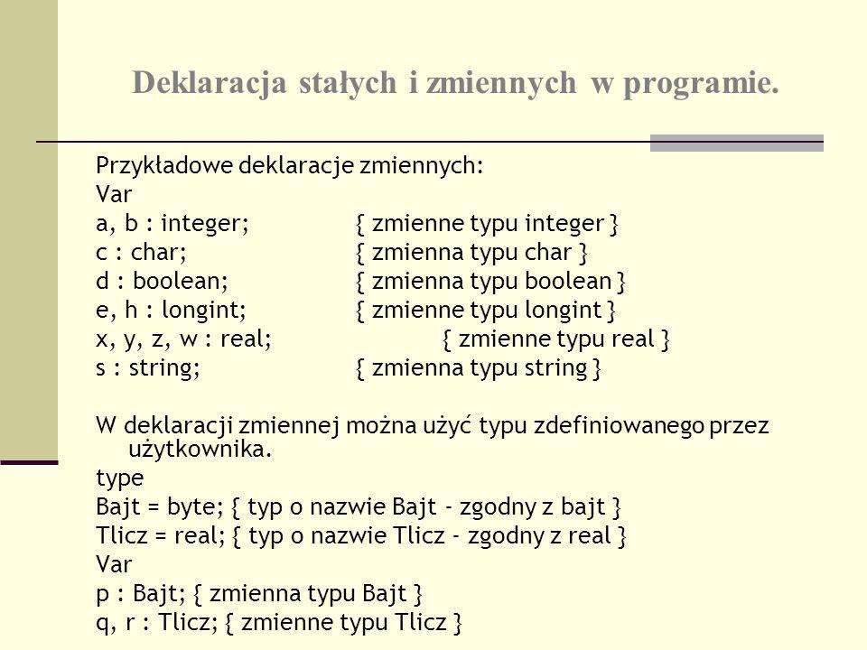Deklaracja stałych i zmiennych w programie. Przykładowe deklaracje zmiennych: Var a, b : integer; { zmienne typu integer } c : char; { zmienna typu ch