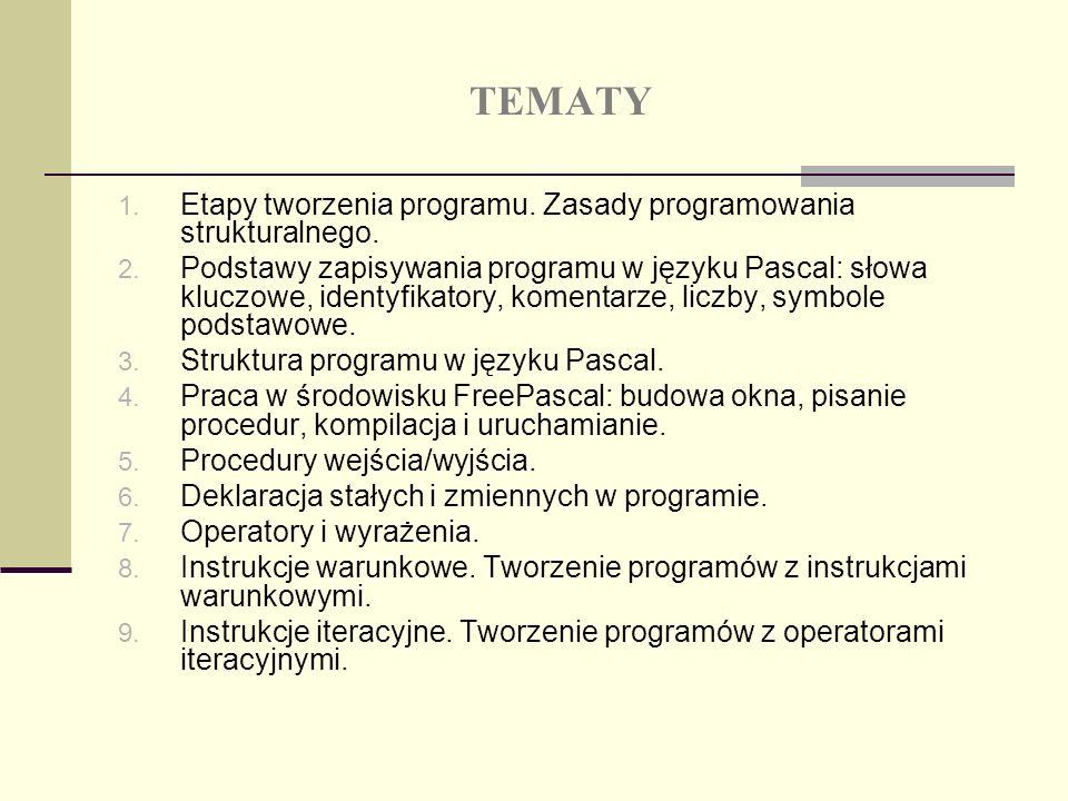 TEMATY 1. Etapy tworzenia programu. Zasady programowania strukturalnego. 2. Podstawy zapisywania programu w języku Pascal: słowa kluczowe, identyfikat