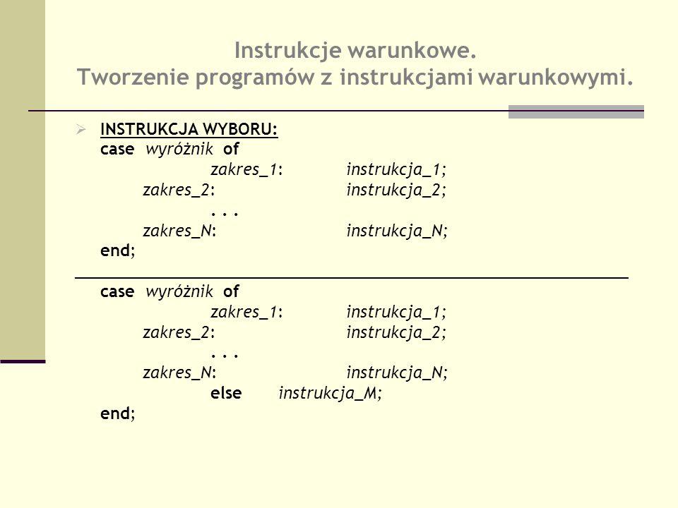 Instrukcje warunkowe. Tworzenie programów z instrukcjami warunkowymi. INSTRUKCJA WYBORU: case wyróżnik of zakres_1:instrukcja_1; zakres_2:instrukcja_2