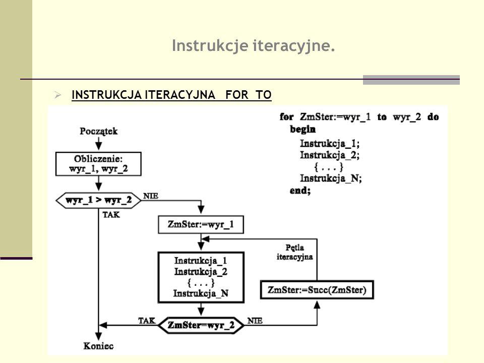 Instrukcje iteracyjne. INSTRUKCJA ITERACYJNA FOR TO