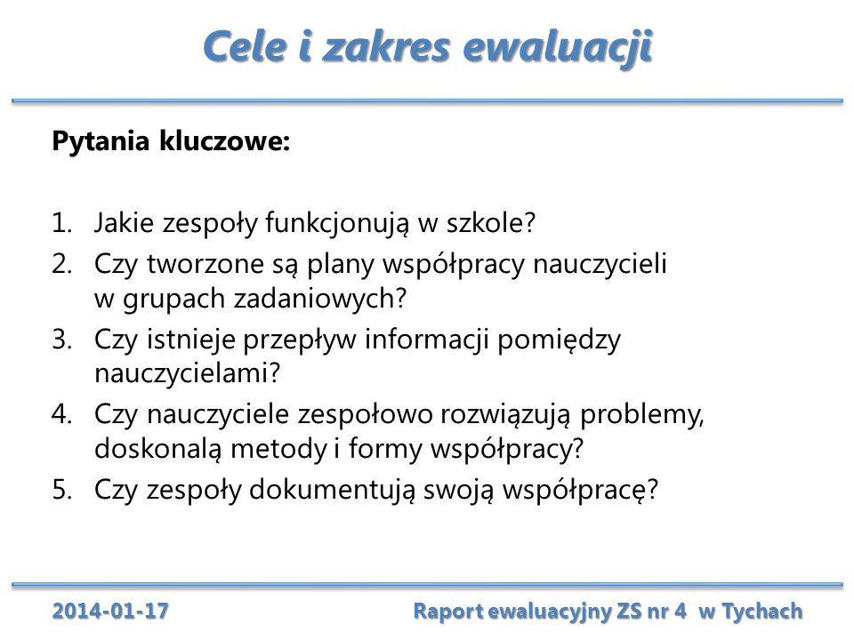 Organizacja ewaluacji 2014-01-17 Raport ewaluacyjny ZS nr 4 w Tychach Wskaźniki Wewnątrzszkolne Metody I Narzędzia Zbierania Danych Terminy, Odpowiedzialni Nauczyciele 1.