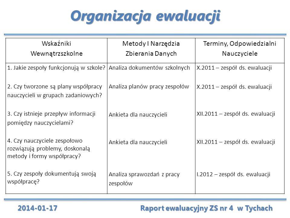 Analiza i opracowanie wyników W ZS nr 4 w Tychach funkcjonuje 6 zespołów przedmiotowych: humanistyczny, języków obcych, przedmiotów ścisłych, przedmiotów informatycznych, przedmiotów zawodowych i zespół wychowania fizycznego oraz 14 zespołów zadaniowych: kierowniczy, wychowawczy, ds.