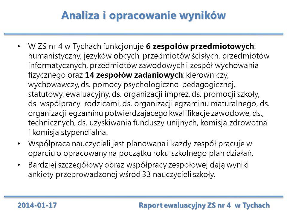 Analiza i opracowanie wyników W ZS nr 4 w Tychach funkcjonuje 6 zespołów przedmiotowych: humanistyczny, języków obcych, przedmiotów ścisłych, przedmio