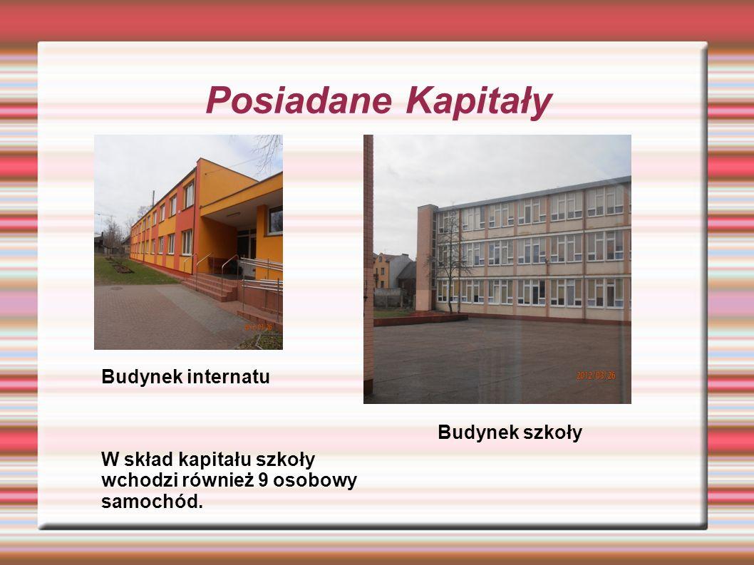 Posiadane Kapitały Budynek internatu Budynek szkoły W skład kapitału szkoły wchodzi również 9 osobowy samochód.