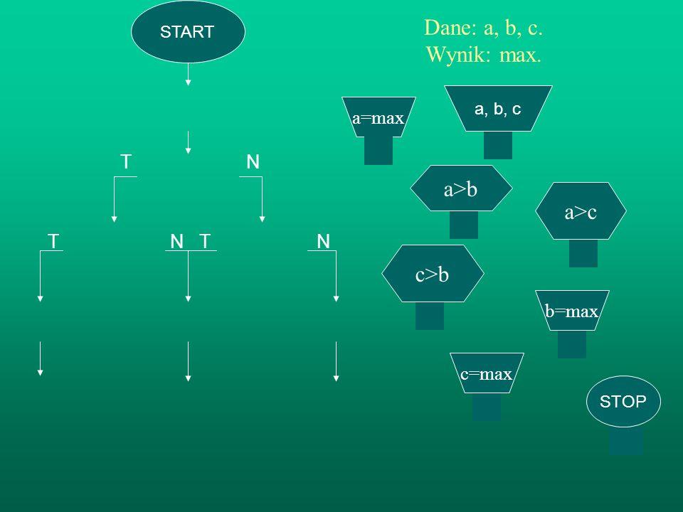 Wskazówka 1 Algorytm powinien zawierać: skrzynkę oznaczającą początek algorytmu, skrzynkę wejściową (wprowadzamy dane), skrzynki warunkowe (porównujem