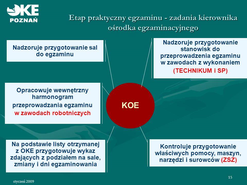 styczeń 2009 16 Doskonalenie umiejętności stosowania procedur organizowania i przeprowadzania egzaminu maturalnego Etap praktyczny egzaminu - zadania KOE (w dniu egzaminu) Sprawdza nienaruszenie arkuszy egzaminacyjnych w obecności zdającego Sprawdza kompletność (obecność) ZNEP i ZE Przekazuje przewodniczącym ZNEP i ZE w obecności przedstawicieli zdających: listy zdających w danej sali wykaz zdających, którym dostosowano warunki i formę egzaminu druki protokołów bezpieczne koperty arkusze egzaminacyjne i karty pracy egzaminacyjnej KOE