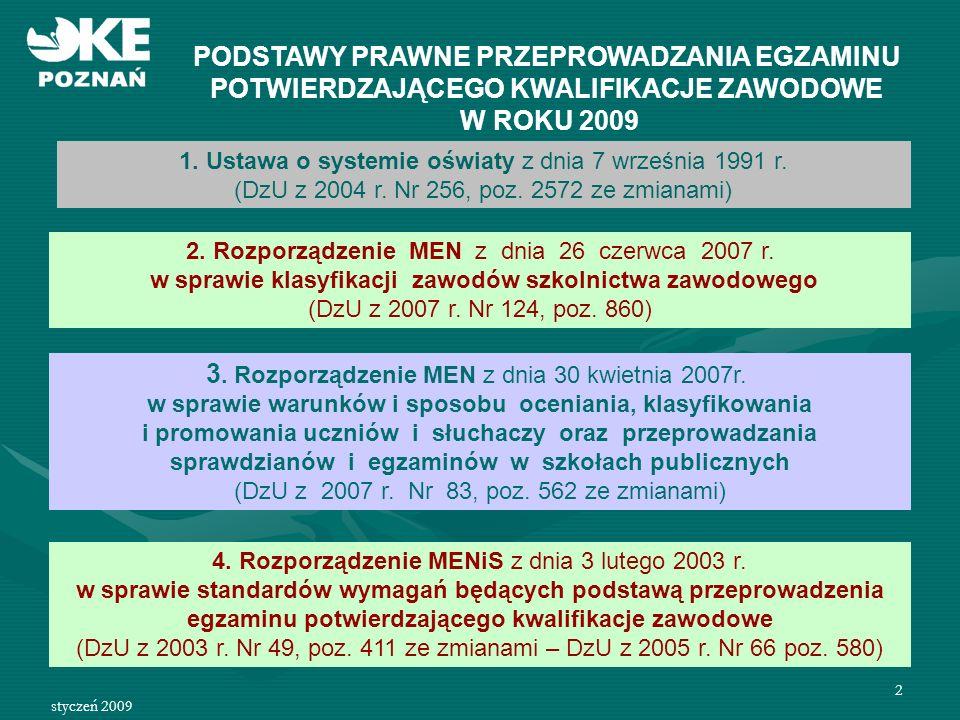 styczeń 2009 3 PROCEDURA POWOŁANIA ZESPOŁÓW NADZORUJĄCYCH ETAP PISEMNY EGZAMINU ZAWODOWEGO PSZN – dyrektor szkoły członków szkolnego zespołu nadzorującego (SZN) wyznacza członków zespołów nadzorujących (min.