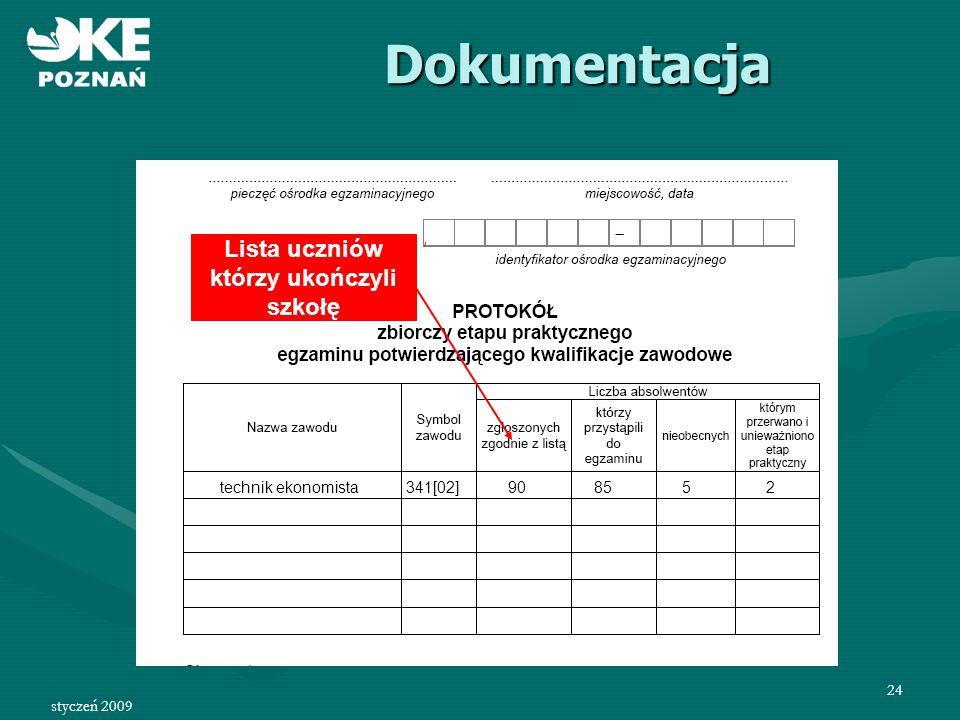 styczeń 2009 25 Protokół zbiorczy etapu praktycznego zawiera: Załączniki: 1.