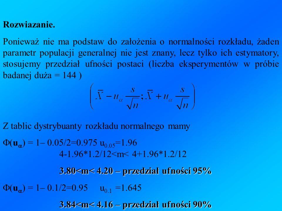Rozwiazanie. Ponieważ nie ma podstaw do założenia o normalności rozkładu, żaden parametr populacji generalnej nie jest znany, lecz tylko ich estymator