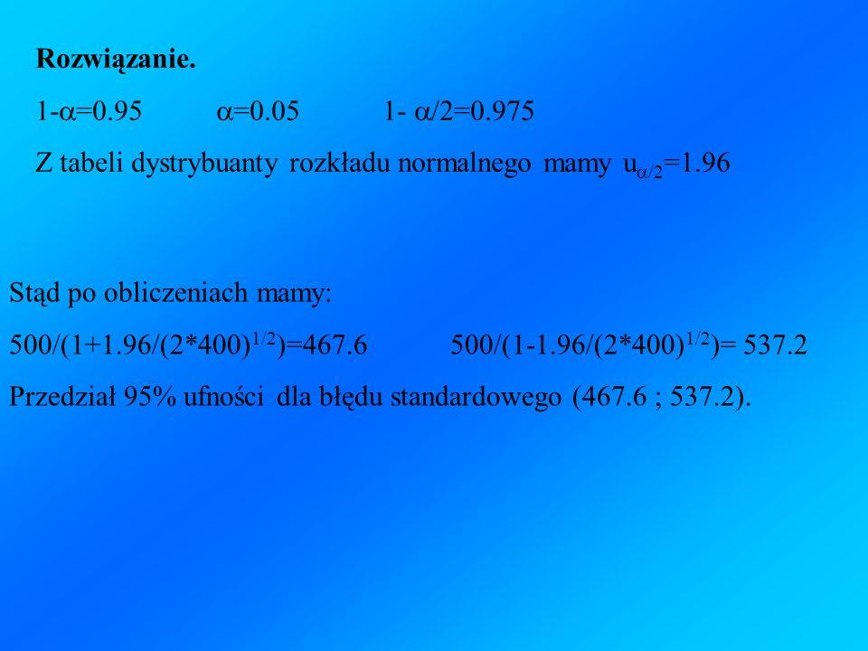 Rozwiązanie. 1- =0.95 =0.051- /2=0.975 Z tabeli dystrybuanty rozkładu normalnego mamy u /2 =1.96 Stąd po obliczeniach mamy: 500/(1+1.96/(2*400) 1/2 )=
