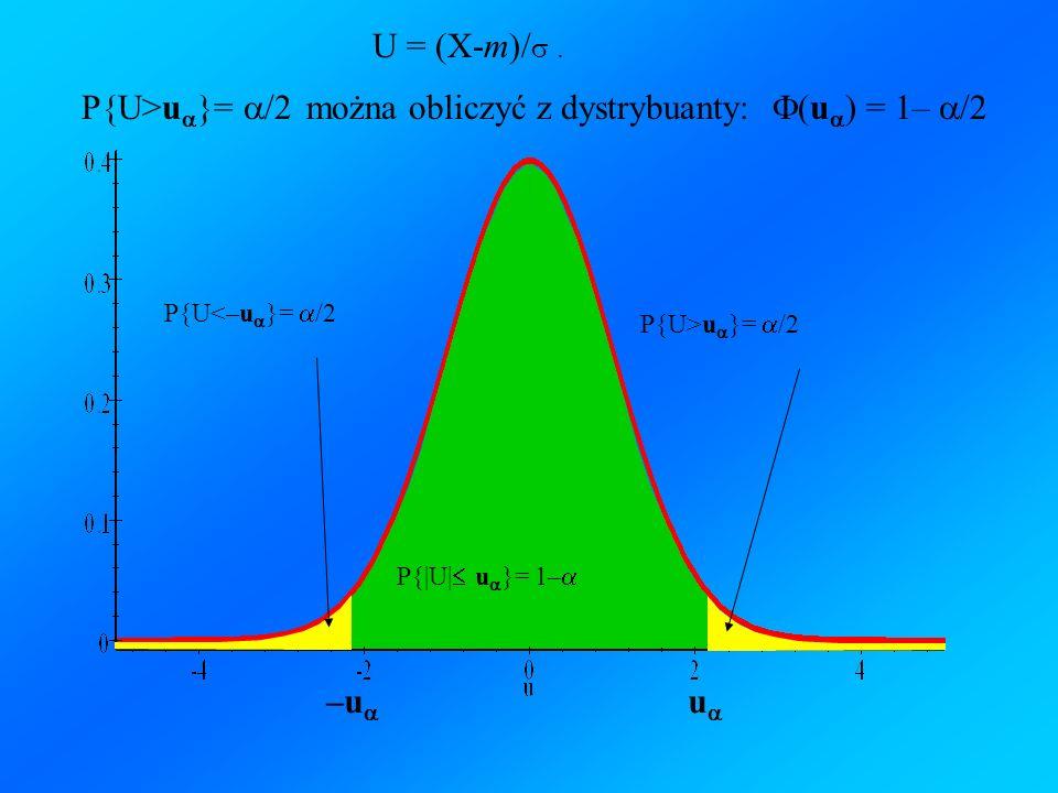 u –u P{|U| u }= 1– P{U>u }= /2 P{U<–u }= /2 U = (X-m)/. P{U>u }= /2 można obliczyć z dystrybuanty: (u ) = 1– /2