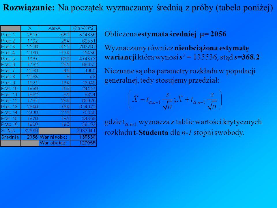 Obliczona estymata średniej = 2056 Wyznaczamy również nieobciążona estymatę wariancji która wynosi s 2 = 135536, stąd s=368.2 Nieznane są oba parametr