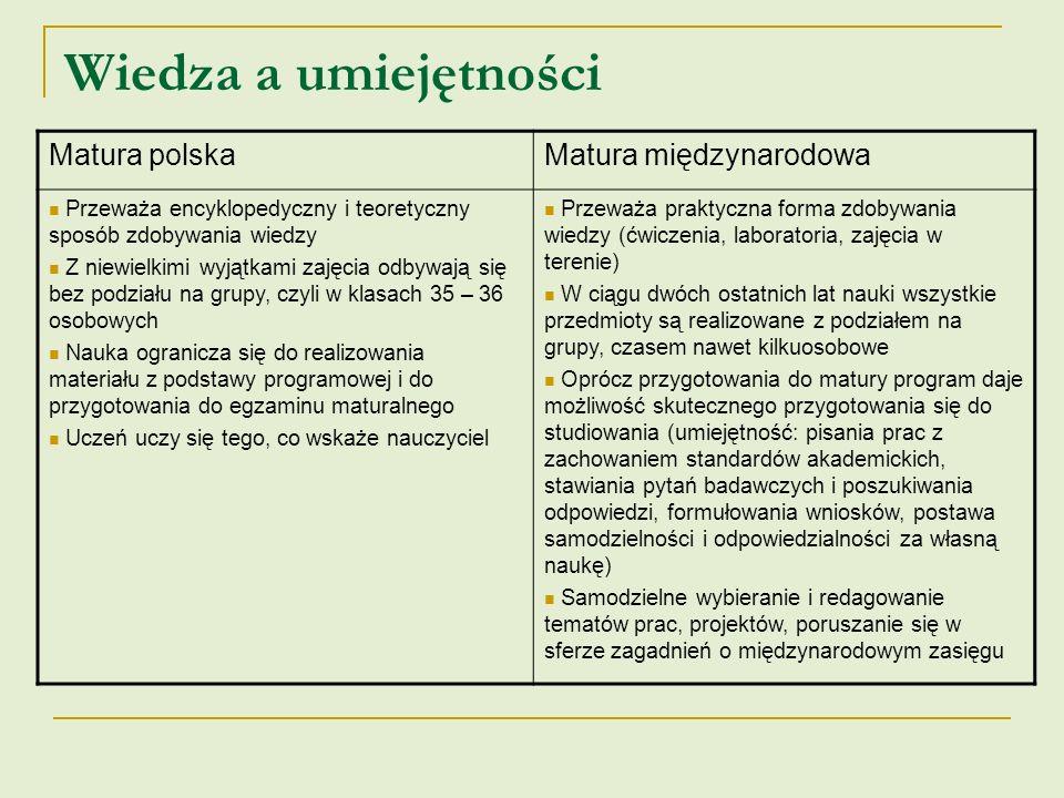 Wiedza a umiejętności Matura polskaMatura międzynarodowa Przeważa encyklopedyczny i teoretyczny sposób zdobywania wiedzy Z niewielkimi wyjątkami zajęc