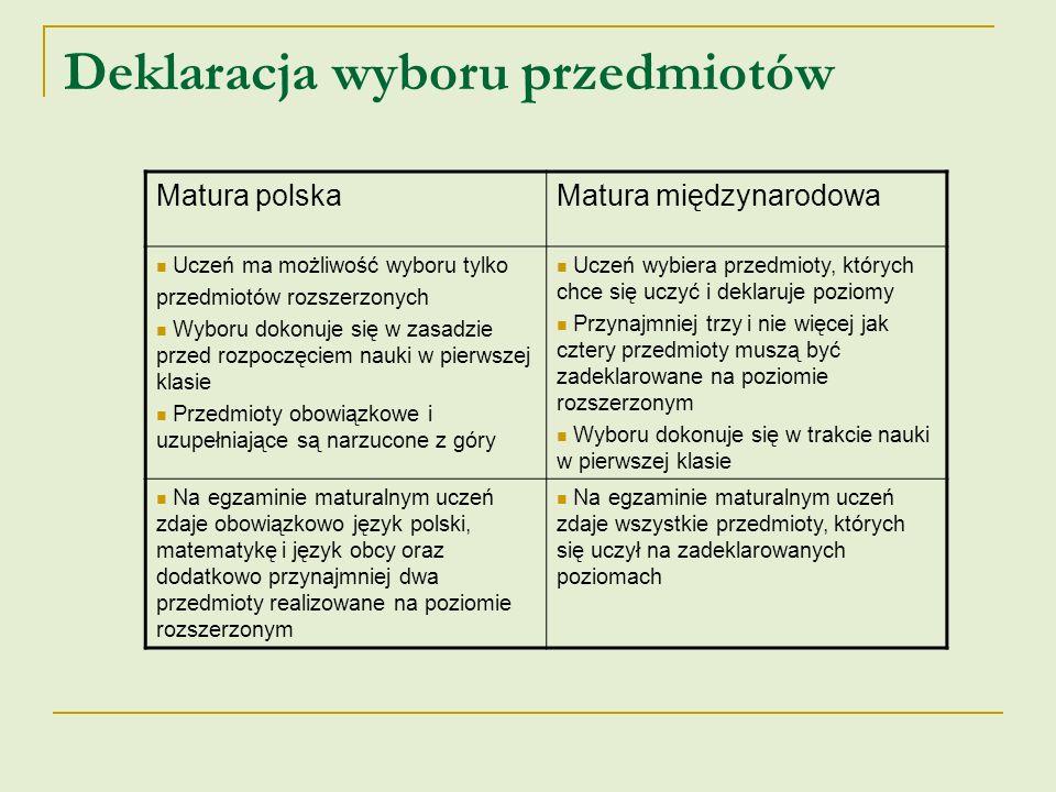 Możliwość poprawienia wyniku Matura polskaMatura międzynarodowa W ciągu pięciu lat uczeń może zaliczyć niezdany przedmiot lub poprawić wynik egzaminu, z którego jest niezadowolony W ciągu trzech sesji egzaminacyjnych uczeń może podnosić wynik egzaminu aż do spełnienia warunków dyplomowych.
