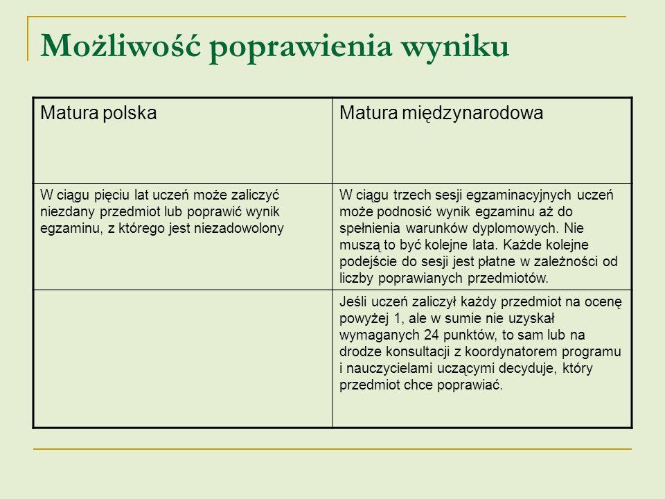 Możliwość poprawienia wyniku Matura polskaMatura międzynarodowa W ciągu pięciu lat uczeń może zaliczyć niezdany przedmiot lub poprawić wynik egzaminu,