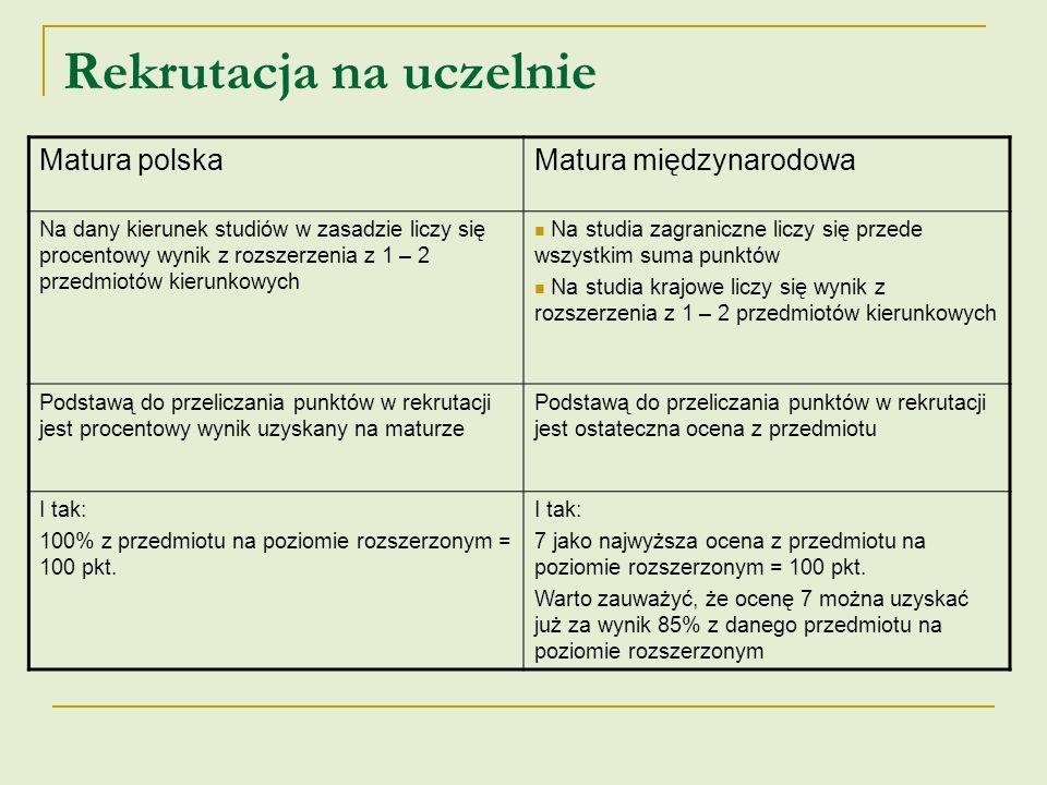 Możliwość podjęcia studiów Matura polskaMatura międzynarodowa Polska matura jest honorowana przez uczelnie zagraniczne, ale często kandydat z polską maturą musi przejść 1 rok przygotowawczy (głównie z zakresu przygotowania językowego do studiowania poszczególnych dziedzin wiedzy) Kandydat po zakwalifikowaniu się na dany kierunek rozpoczyna od razu pierwszy rok studiów.