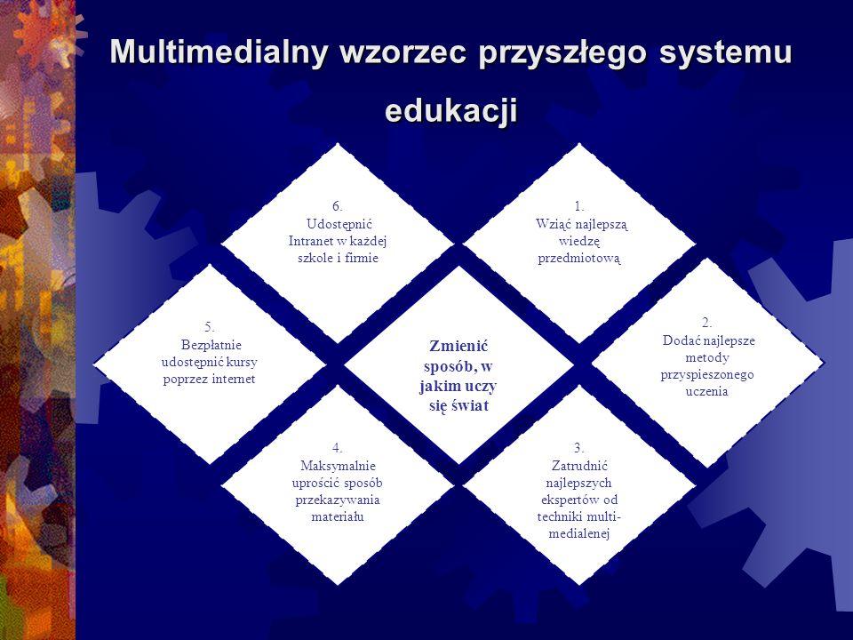 Multimedialny wzorzec przyszłego systemu edukacji 6. Udostępnić Intranet w każdej szkole i firmie 1. Wziąć najlepszą wiedzę przedmiotową 2. Dodać najl