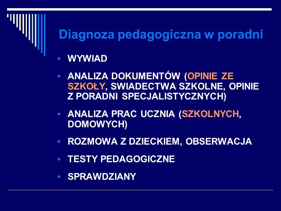 Diagnoza pedagogiczna w poradni WYWIAD ANALIZA DOKUMENTÓW (OPINIE ZE SZKOŁY, SWIADECTWA SZKOLNE, OPINIE Z PORADNI SPECJALISTYCZNYCH) ANALIZA PRAC UCZN