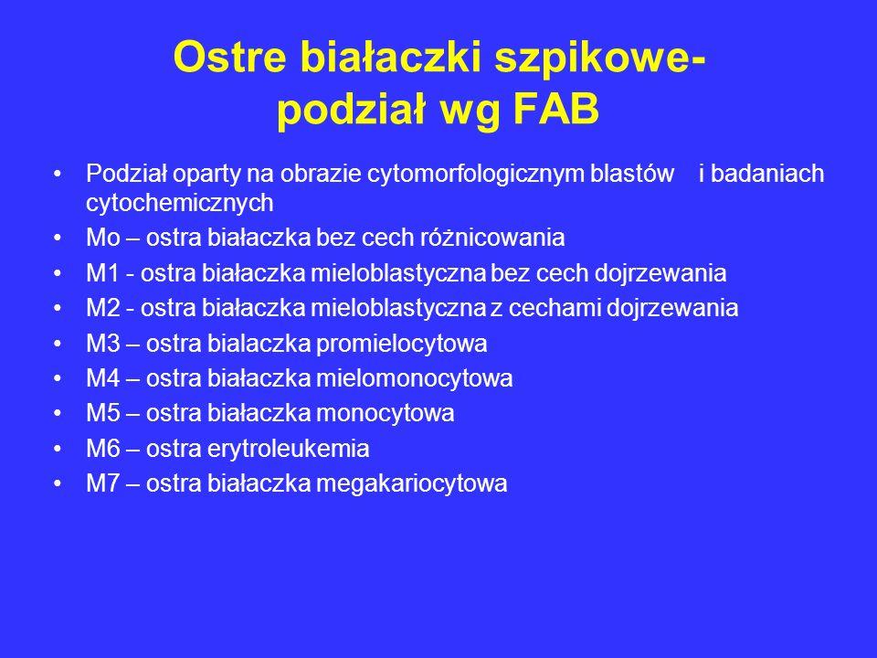 Ostre białaczki szpikowe- podział wg FAB Podział oparty na obrazie cytomorfologicznym blastów i badaniach cytochemicznych Mo – ostra białaczka bez cec