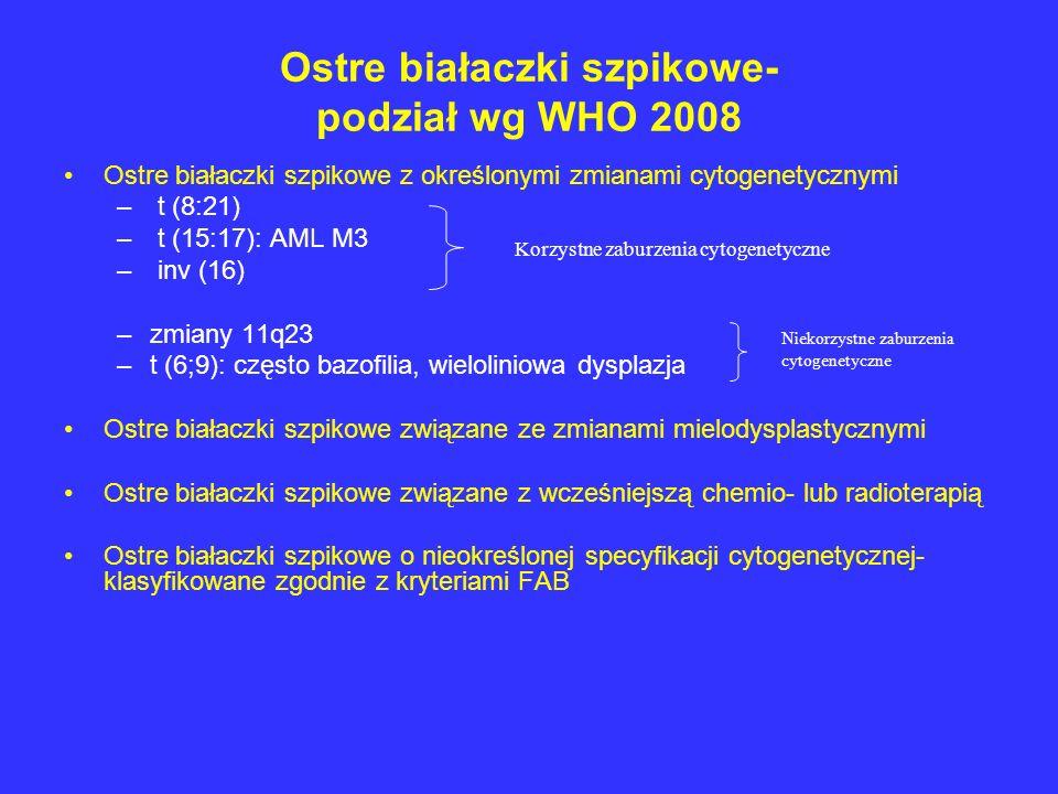 Ostre białaczki szpikowe- podział wg WHO 2008 Ostre białaczki szpikowe z określonymi zmianami cytogenetycznymi – t (8:21) – t (15:17): AML M3 – inv (1