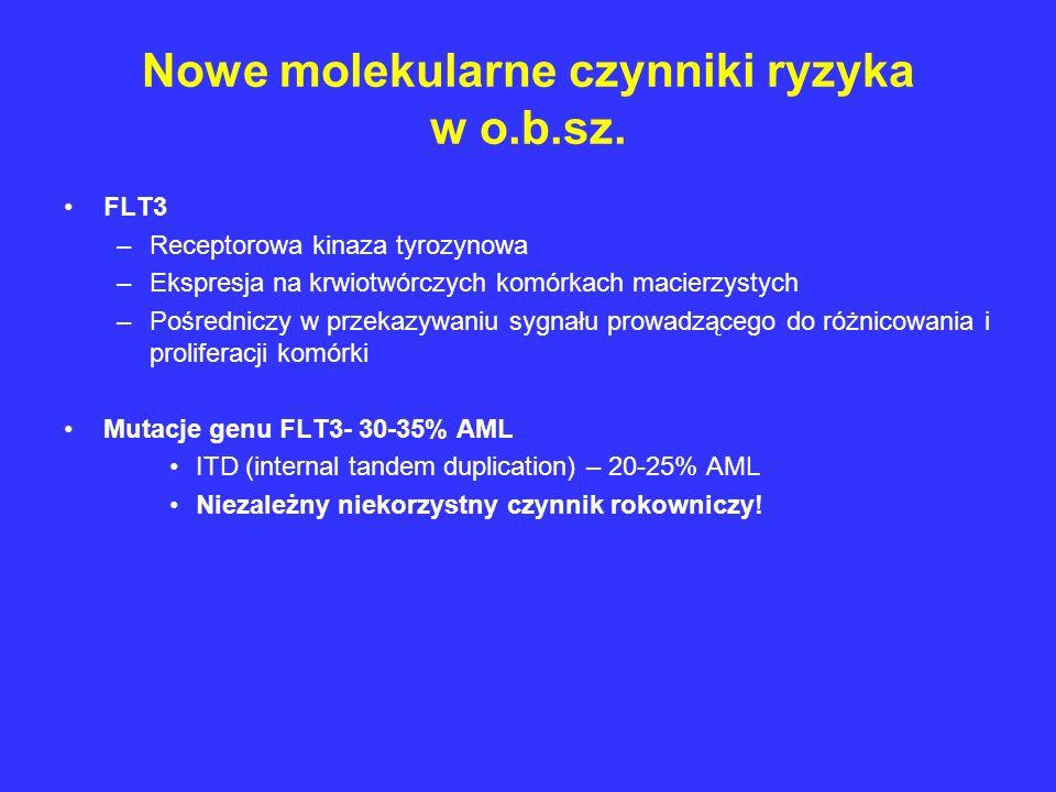 Nowe molekularne czynniki ryzyka w o.b.sz. FLT3 –Receptorowa kinaza tyrozynowa –Ekspresja na krwiotwórczych komórkach macierzystych –Pośredniczy w prz