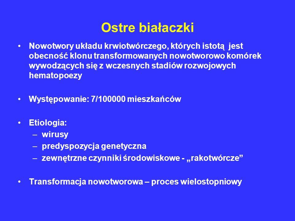 Ostre białaczki limfoblastyczne- podział immunologiczny O.b.l.