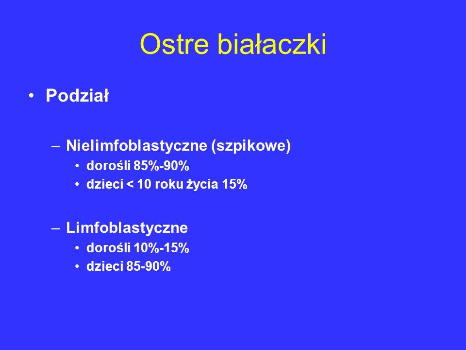 Ostre białaczki Podział –Nielimfoblastyczne (szpikowe) dorośli 85%-90% dzieci < 10 roku życia 15% –Limfoblastyczne dorośli 10%-15% dzieci 85-90%