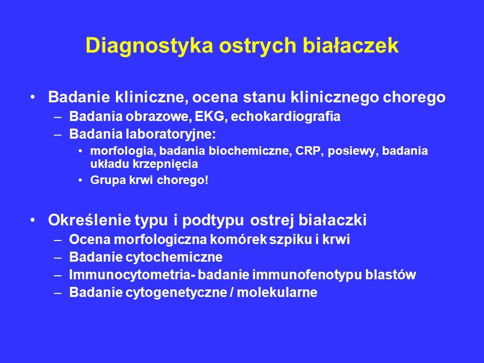 Diagnostyka ostrych białaczek Badanie kliniczne, ocena stanu klinicznego chorego –Badania obrazowe, EKG, echokardiografia –Badania laboratoryjne: morf