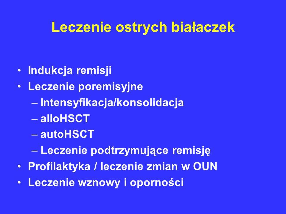 Ostre białaczki szpikowe- podział wg WHO 2008 Ostre białaczki szpikowe z określonymi zmianami cytogenetycznymi – t (8:21) – t (15:17): AML M3 – inv (16) –zmiany 11q23 –t (6;9): często bazofilia, wieloliniowa dysplazja Ostre białaczki szpikowe związane ze zmianami mielodysplastycznymi Ostre białaczki szpikowe związane z wcześniejszą chemio- lub radioterapią Ostre białaczki szpikowe o nieokreślonej specyfikacji cytogenetycznej- klasyfikowane zgodnie z kryteriami FAB Korzystne zaburzenia cytogenetyczne Niekorzystne zaburzenia cytogenetyczne