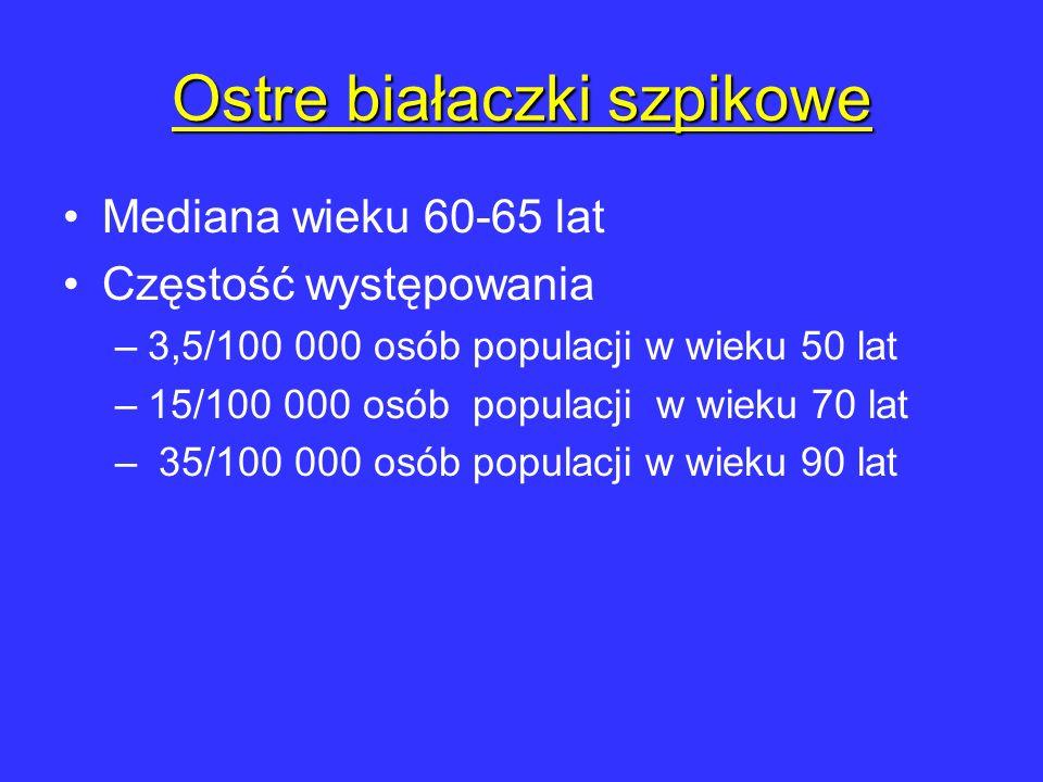Ostre białaczki szpikowe Mediana wieku 60-65 lat Częstość występowania –3,5/100 000 osób populacji w wieku 50 lat –15/100 000 osób populacji w wieku 7