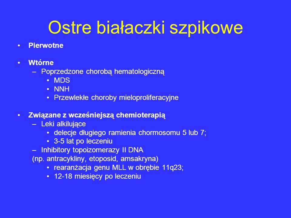 Ostre białaczki szpikowe- podział wg FAB Podział oparty na obrazie cytomorfologicznym blastów i badaniach cytochemicznych Mo – ostra białaczka bez cech różnicowania M1 - ostra białaczka mieloblastyczna bez cech dojrzewania M2 - ostra białaczka mieloblastyczna z cechami dojrzewania M3 – ostra bialaczka promielocytowa M4 – ostra białaczka mielomonocytowa M5 – ostra białaczka monocytowa M6 – ostra erytroleukemia M7 – ostra białaczka megakariocytowa