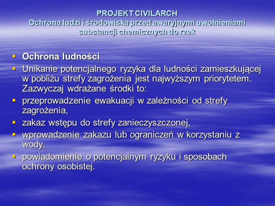PROJEKT CIVILARCH Ochrona ludzi i środowiska przed awaryjnymi uwolnieniami substancji chemicznych do rzek Ochrona ludności Ochrona ludności Unikanie p