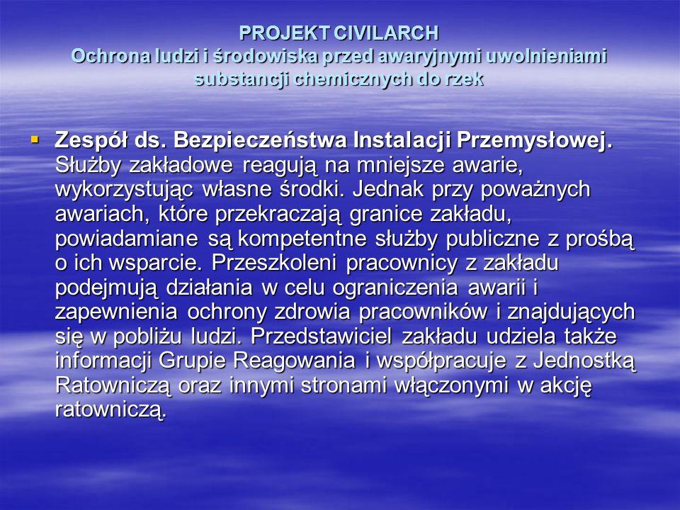 PROJEKT CIVILARCH Ochrona ludzi i środowiska przed awaryjnymi uwolnieniami substancji chemicznych do rzek Zespół ds. Bezpieczeństwa Instalacji Przemys