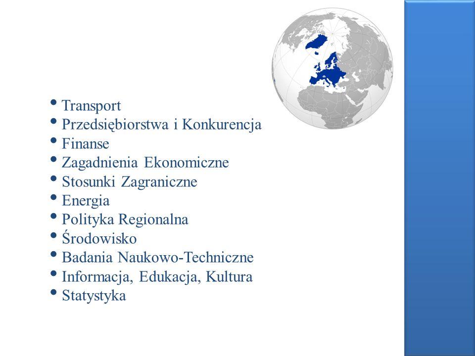 Transport Przedsiębiorstwa i Konkurencja Finanse Zagadnienia Ekonomiczne Stosunki Zagraniczne Energia Polityka Regionalna Środowisko Badania Naukowo-T