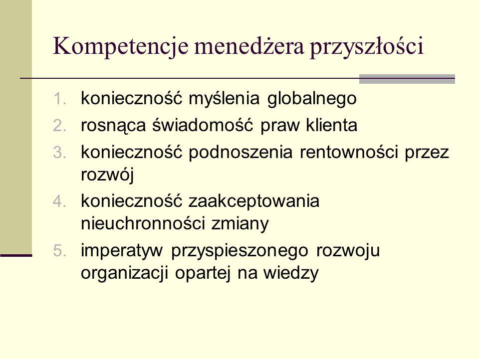 Kompetencje menedżera przyszłości 1. konieczność myślenia globalnego 2. rosnąca świadomość praw klienta 3. konieczność podnoszenia rentowności przez r