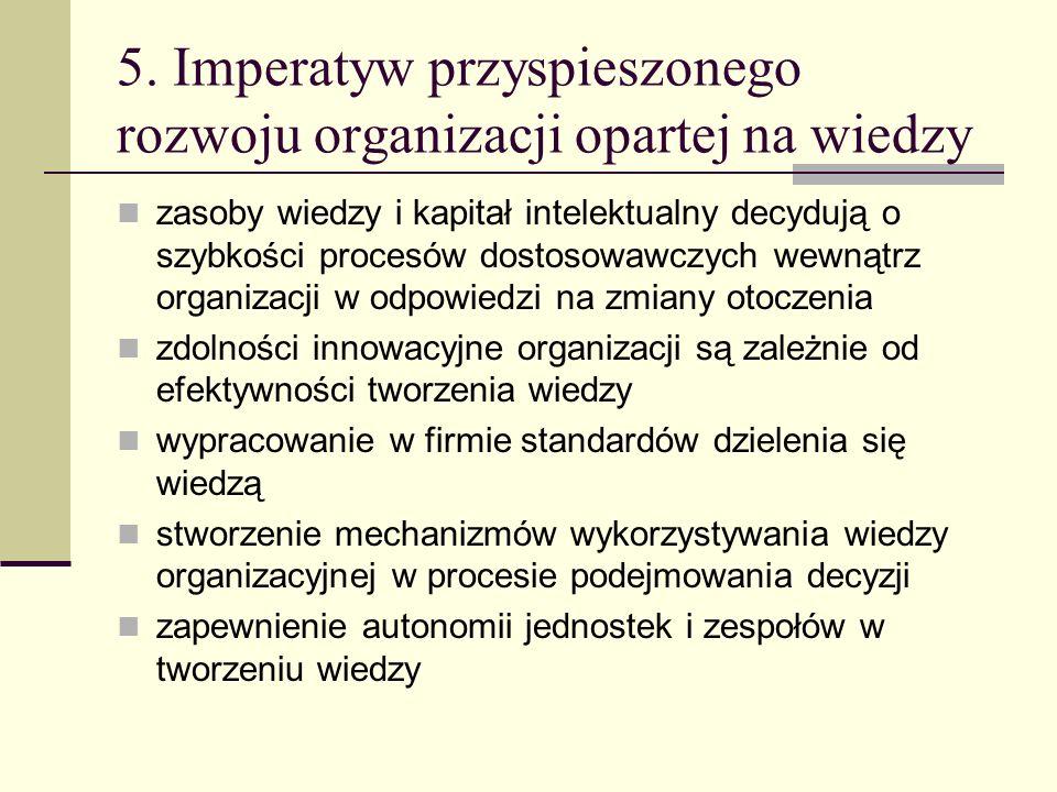 5. Imperatyw przyspieszonego rozwoju organizacji opartej na wiedzy zasoby wiedzy i kapitał intelektualny decydują o szybkości procesów dostosowawczych