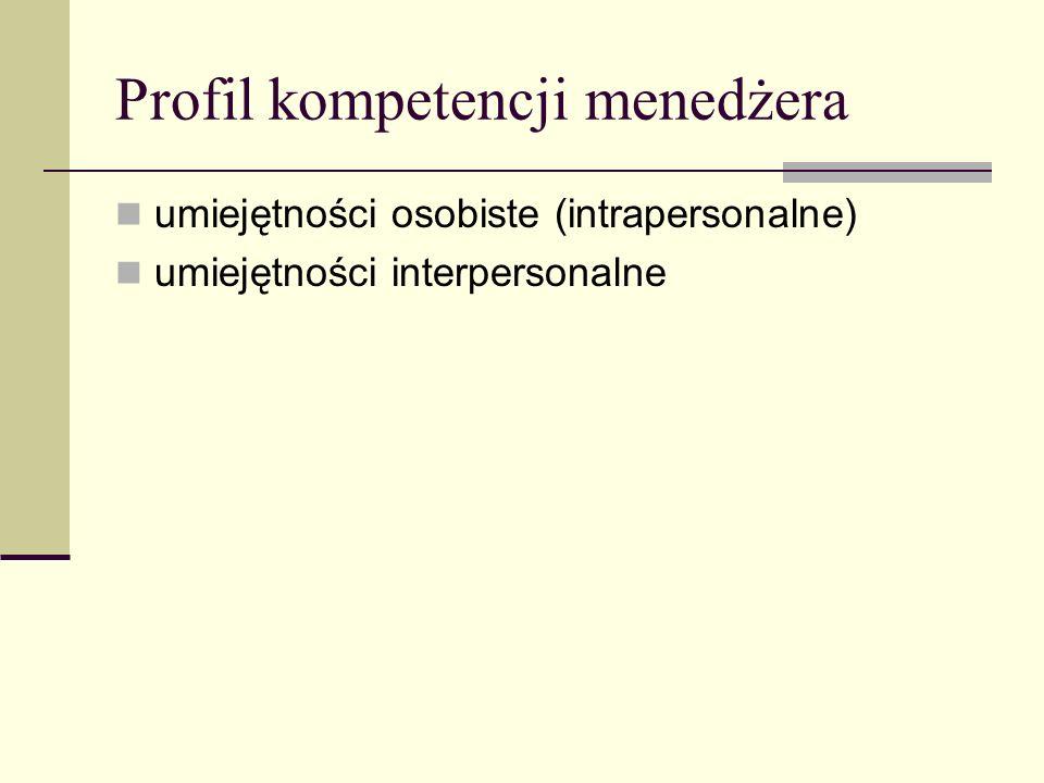 Profil kompetencji menedżera umiejętności osobiste (intrapersonalne) umiejętności interpersonalne