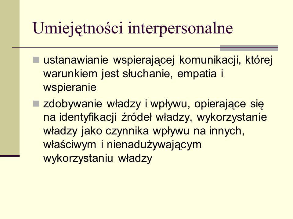 Umiejętności interpersonalne ustanawianie wspierającej komunikacji, której warunkiem jest słuchanie, empatia i wspieranie zdobywanie władzy i wpływu,