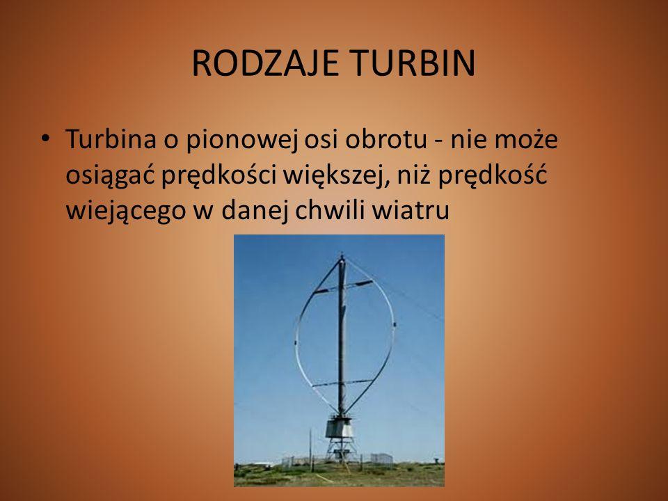 RODZAJE TURBIN Turbina o pionowej osi obrotu - nie może osiągać prędkości większej, niż prędkość wiejącego w danej chwili wiatru