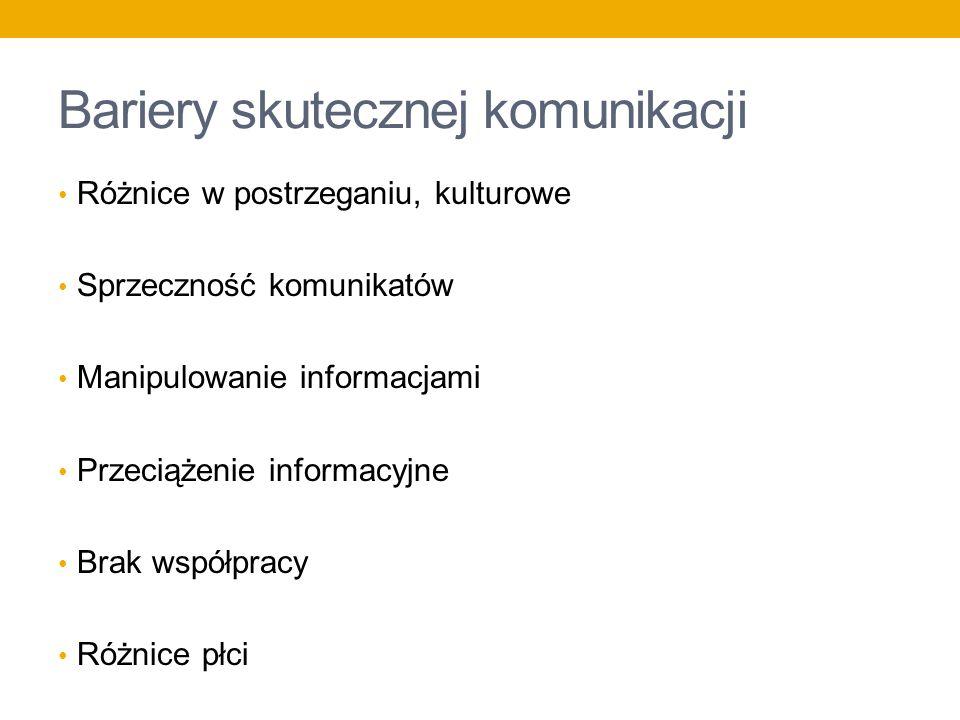 Bariery skutecznej komunikacji Różnice w postrzeganiu, kulturowe Sprzeczność komunikatów Manipulowanie informacjami Przeciążenie informacyjne Brak wsp