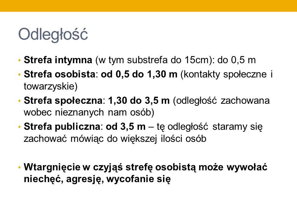 Odległość Strefa intymna (w tym substrefa do 15cm): do 0,5 m Strefa osobista: od 0,5 do 1,30 m (kontakty społeczne i towarzyskie) Strefa społeczna: 1,