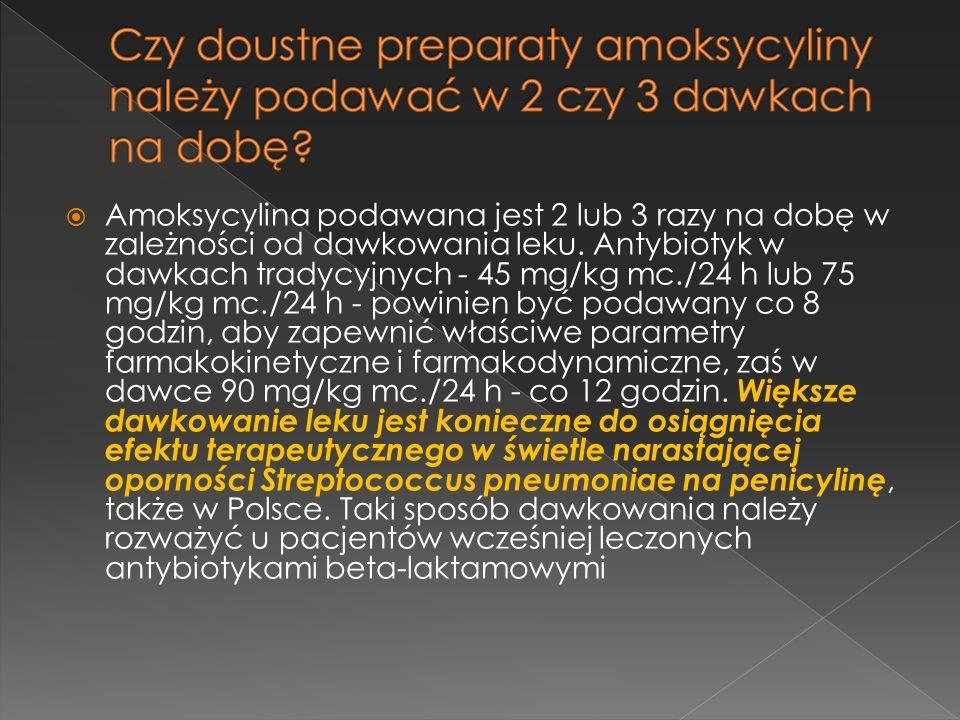Amoksycylina podawana jest 2 lub 3 razy na dobę w zależności od dawkowania leku. Antybiotyk w dawkach tradycyjnych - 45 mg/kg mc./24 h lub 75 mg/kg mc