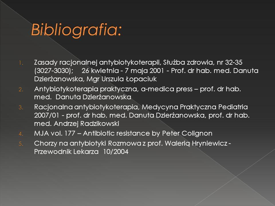 1. Zasady racjonalnej antybiotykoterapii, Służba zdrowia, nr 32-35 (3027-3030); 26 kwietnia - 7 maja 2001 - Prof. dr hab. med. Danuta Dzierżanowska, M