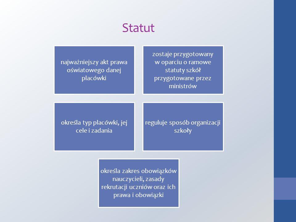 Statut najważniejszy akt prawa oświatowego danej placówki zostaje przygotowany w oparciu o ramowe statuty szkół przygotowane przez ministrów określa t